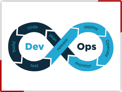 DevOps Leadership Official PeopleCert Certification