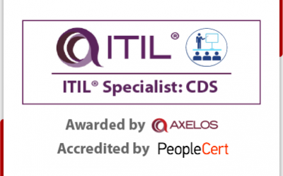 ITIL 4 Specialist: Create Deliver and Support (CDS)