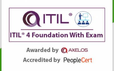 Axelos ITIL 4 Foundation Certification Training Course – Nov 2020